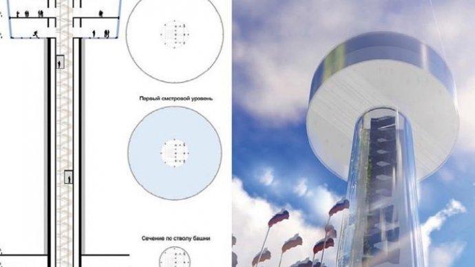 В Олимпийском парке установят 77-метровую башню-флагшток «Дружба народов»